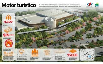 Inauguran Centro Nacional de Convenciones de Costa Rica